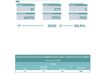 Coronavirus: nuevo comunicado del Comité de Emergencia Provincial. 27/02/2021 – 20:00