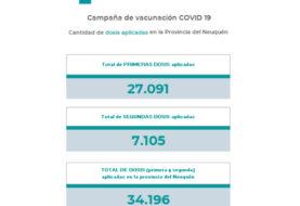 Coronavirus, nuevo comunicado del Comité de Emergencia Provincial 08/03/2021 – 20 horas