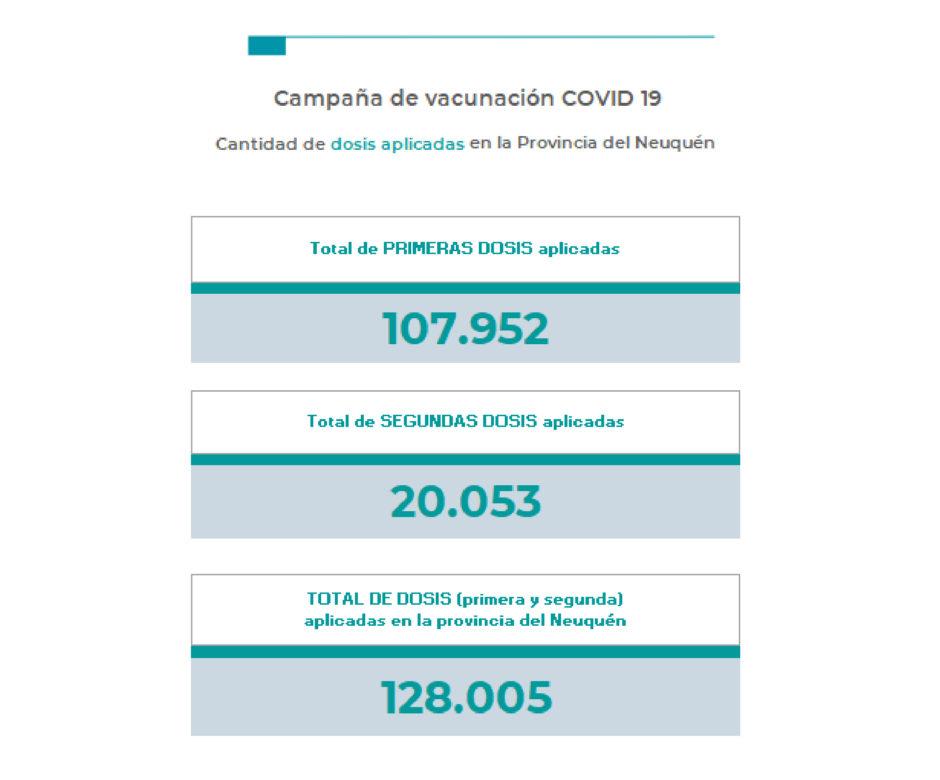 Coronavirus: nuevo comunicado del Comité de Emergencia Provincial. 29/04/2021 – 20:00