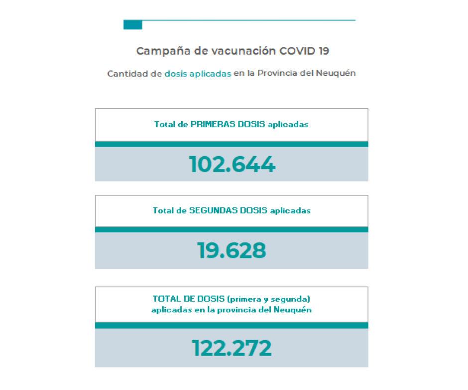 Coronavirus: nuevo comunicado del Comité de Emergencia Provincial. 26/04/2021 – 20:00