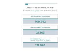 Crecen los casos de coronavirus en Neuquén y la ocupación de camas en terapia intensiva: 3 muertes y más de 500 contagios