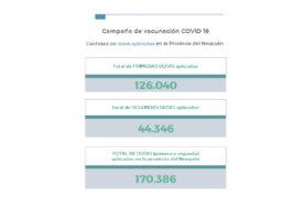 Coronavirus en Neuquén: 7 muertes y más de 800 casos