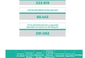 Coronavirus: nuevo comunicado del Comité de Emergencia Provincial. 15/06/2021 – 20:00