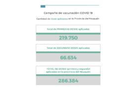 Coronavirus: nuevo comunicado del Comité de Emergencia Provincial. Fecha: 14/06/2021 – 20:00