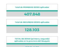 Neuquén registró 4 muertes y 269 nuevos casos de coronavirus en las últimas 24 horas