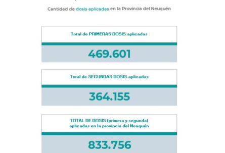 Coronavirus: nuevo comunicado del Comité de Emergencia Provincial.27/09/2021 – 20:00