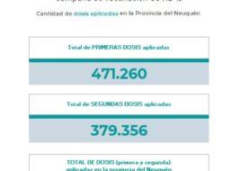 Coronavirus: nuevo comunicado del Comité de Emergencia Provincial. 30/09/2021 – 20:00