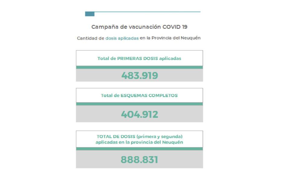 Coronavirus: Nuevo comunicado del Comité de Emergencia Provincial – 13-10-2021 – 20 hs